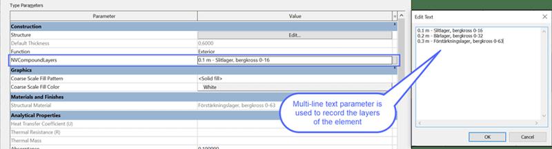 21 Q1 Naviate Architecture Compound Layer Tagging multi line parameters
