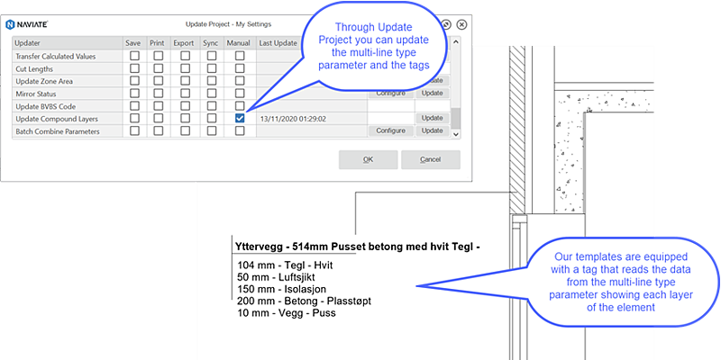 21 Q1 Naviate Architecture Compound Layer Tagging update multi line parameters and tags